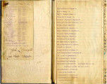 Day book, May 1, 1924 to March 20, 1925. Genealogical information concerning Native American...