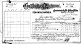 Seminole Nation Certificate of Allotment to John Hulwa