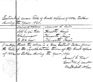 "Two """"Extract[s] of Census Roll of Creek Orphans of 1832,"""" one taken in 1860..."